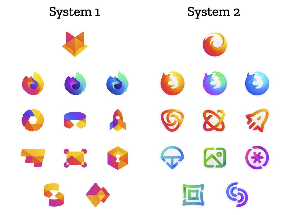 mozilla-systemy